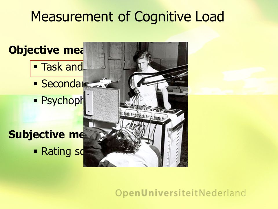 Measurement of Cognitive Load Objective measures  Task and performance  Secondary task  Psychophysiological Subjective measures  Rating scales