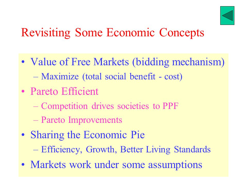 Revisiting Some Economic Concepts Value of Free Markets (bidding mechanism) –Maximize (total social benefit - cost) Pareto Efficient –Competition drives societies to PPF –Pareto Improvements Sharing the Economic Pie –Efficiency, Growth, Better Living Standards Markets work under some assumptions