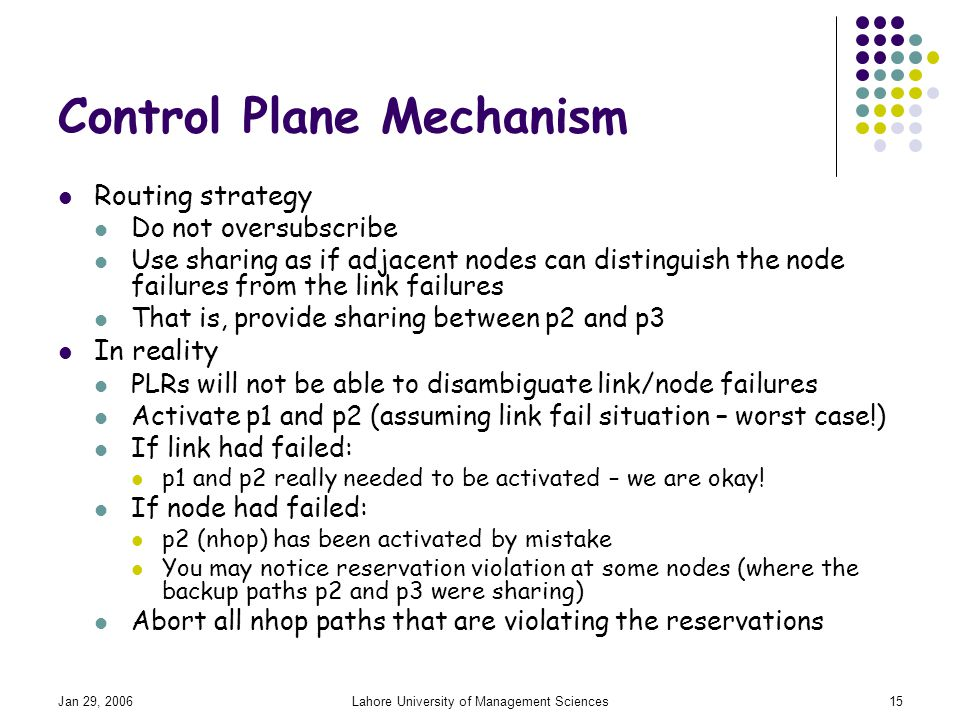 Jan 29, 2006Lahore University of Management Sciences15 Control Plane Mechanism Routing strategy Do not oversubscribe Use sharing as if adjacent nodes can distinguish the node failures from the link failures That is, provide sharing between p2 and p3 In reality PLRs will not be able to disambiguate link/node failures Activate p1 and p2 (assuming link fail situation – worst case!) If link had failed: p1 and p2 really needed to be activated – we are okay.
