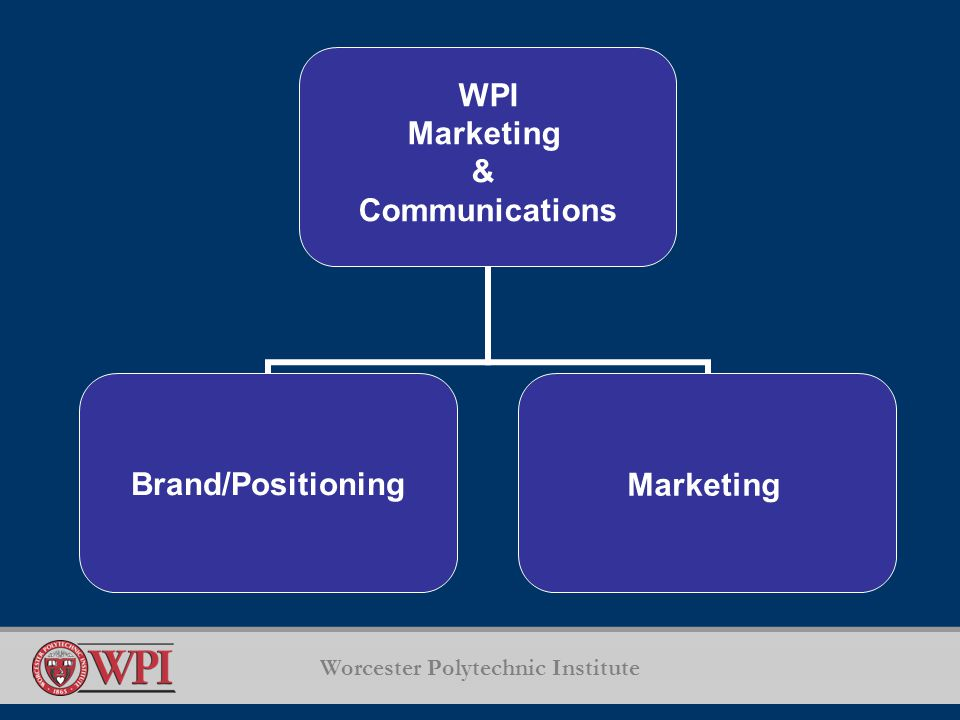 Worcester Polytechnic Institute WPI Marketing & Communications Brand/Positioning Marketing