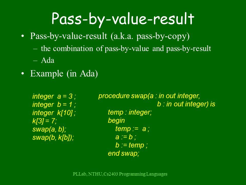 PLLab, NTHU,Cs2403 Programming Languages Pass-by-value-result Pass-by-value-result (a.k.a.