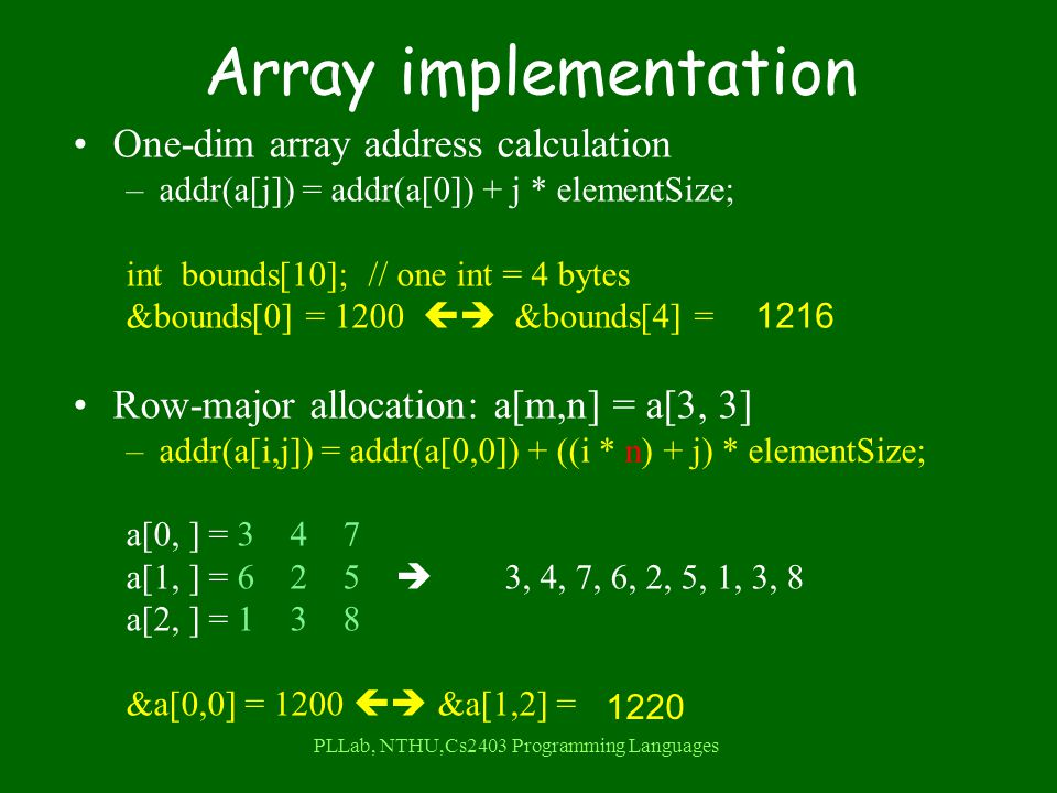 PLLab, NTHU,Cs2403 Programming Languages Array implementation One-dim array address calculation –addr(a[j]) = addr(a[0]) + j * elementSize; int bounds[10]; // one int = 4 bytes &bounds[0] = 1200  &bounds[4] = Row-major allocation: a[m,n] = a[3, 3] –addr(a[i,j]) = addr(a[0,0]) + ((i * n) + j) * elementSize; a[0, ] = 3 4 7 a[1, ] = 6 2 5  3, 4, 7, 6, 2, 5, 1, 3, 8 a[2, ] = 1 3 8 &a[0,0] = 1200  &a[1,2] = 1216 1220