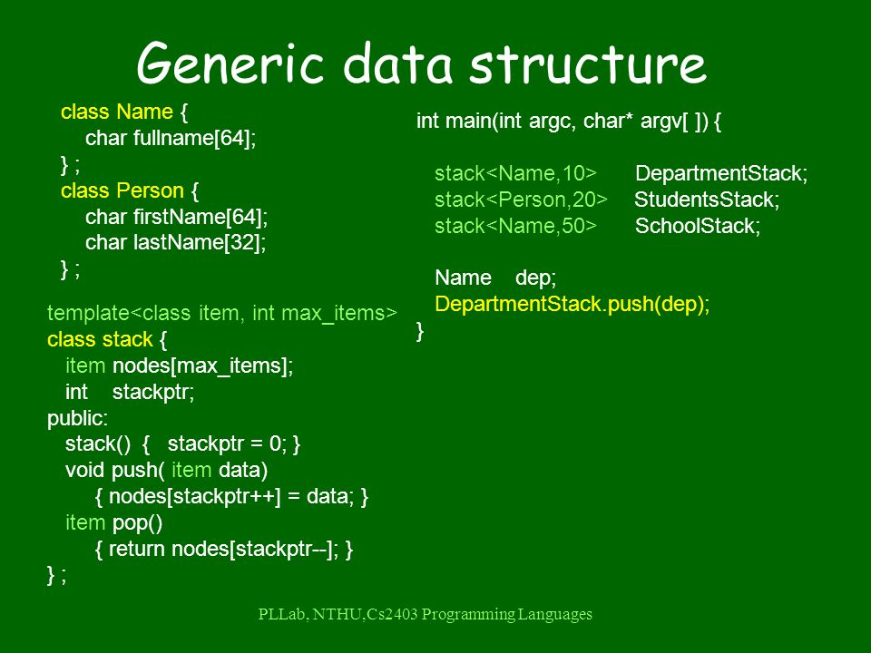 PLLab, NTHU,Cs2403 Programming Languages Generic data structure class Name { char fullname[64]; } ; class Person { char firstName[64]; char lastName[32]; } ; template class stack { item nodes[max_items]; int stackptr; public: stack() { stackptr = 0; } void push( item data) { nodes[stackptr++] = data; } item pop() { return nodes[stackptr--]; } } ; int main(int argc, char* argv[ ]) { stack DepartmentStack; stack StudentsStack; stack SchoolStack; Name dep; DepartmentStack.push(dep); }
