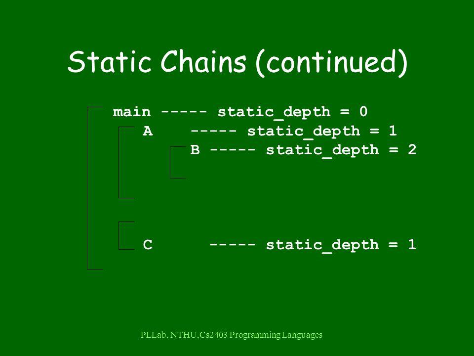 PLLab, NTHU,Cs2403 Programming Languages Static Chains (continued) main ----- static_depth = 0 A ----- static_depth = 1 B ----- static_depth = 2 C ----- static_depth = 1