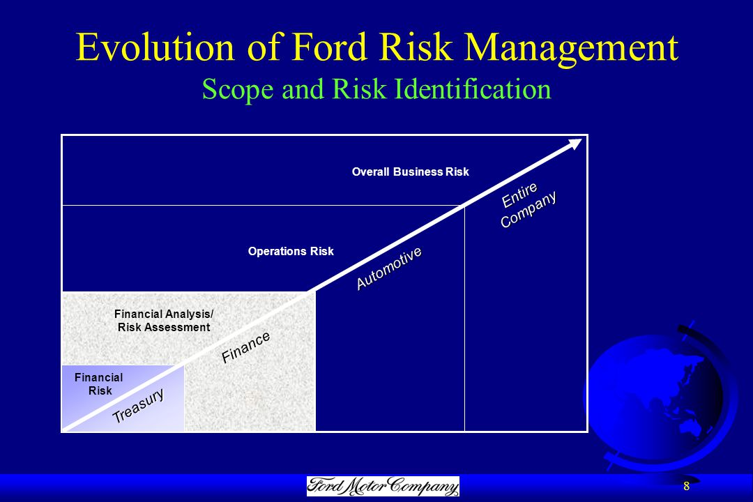 8 Evolution of Ford Risk Management Scope and Risk Identification Financial Risk Financial Analysis/ Risk Assessment Operations Risk Overall Business Risk Treasury Finance Automotive Entire Company