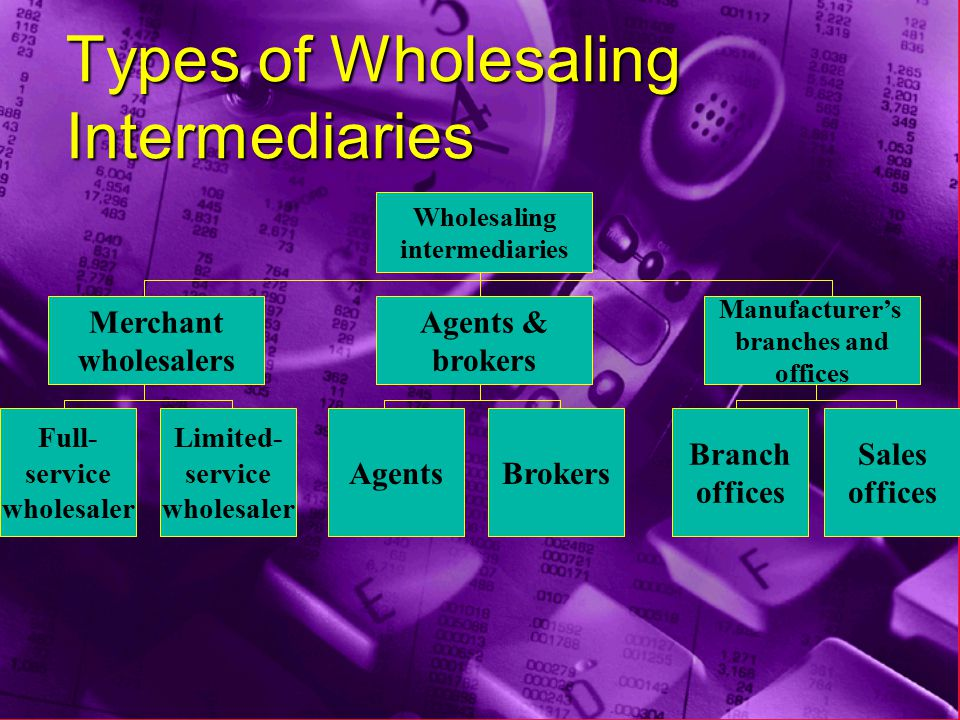 Types of Wholesaling Intermediaries Wholesaling intermediaries Agents & brokers Merchant wholesalers Manufacturer's branches and offices Full- service wholesaler Limited- service wholesaler AgentsBrokers Branch offices Sales offices