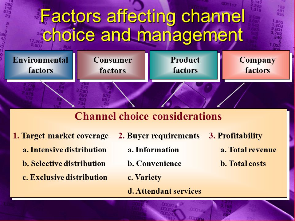 Factors affecting channel choice and management Channel choice considerations 1.