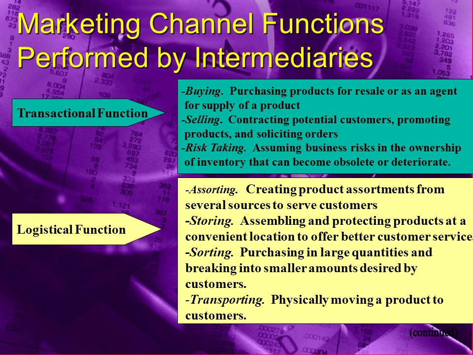 Marketing Channel Functions Performed by Intermediaries Transactional Function Logistical Function -Buying.