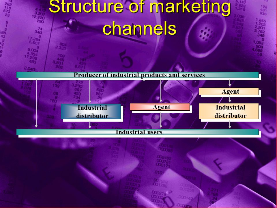 Producer of industrial products and services Agent Industrial users Industrial distributor Agent Structure of marketing channels