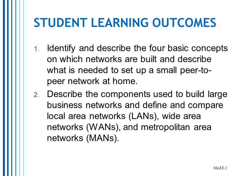 STUDENT LEARNING OUTCOMES 1.