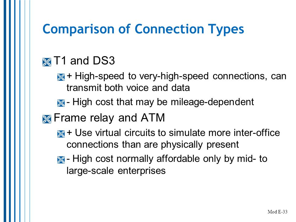 Comparison of Connection Types  T1 and DS3  + High-speed to very-high-speed connections, can transmit both voice and data  - High cost that may be mileage-dependent  Frame relay and ATM  + Use virtual circuits to simulate more inter-office connections than are physically present  - High cost normally affordable only by mid- to large-scale enterprises Mod E-33