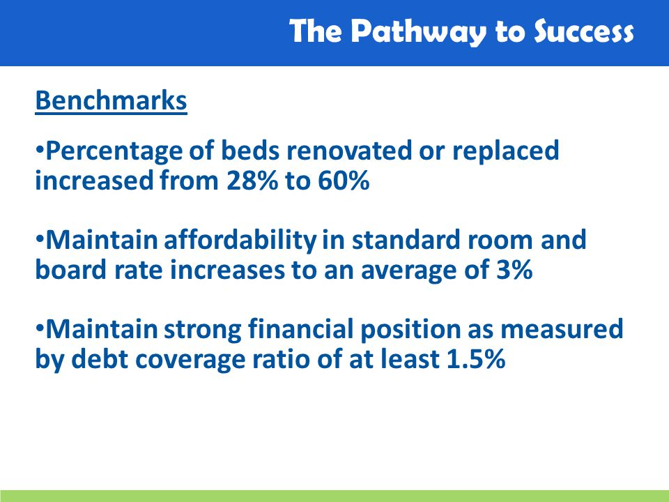 The Pathway to Success Benchmarks Percentage of beds renovated or replaced increased from 28% to 60% Maintain affordability in standard room and board rate increases to an average of 3% Maintain strong financial position as measured by debt coverage ratio of at least 1.5%