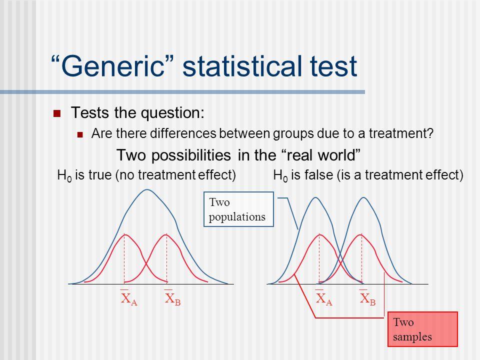 Anova dissertation Laerd Statistics