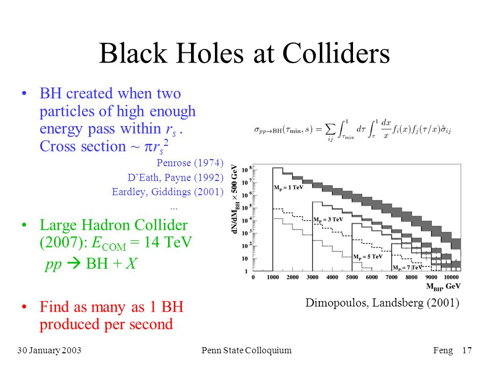 30 January 2003Penn State ColloquiumFeng 17 Black Holes at Colliders BH created when two particles of high enough energy pass within r s.