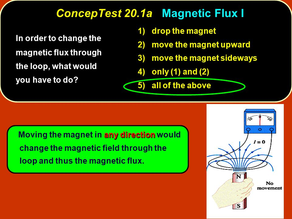 any direction Moving the magnet in any direction would change the magnetic field through the loop and thus the magnetic flux.