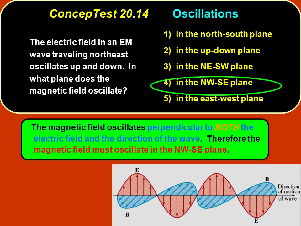 The magnetic field oscillates perpendicular to BOTH the electric field and the direction of the wave.