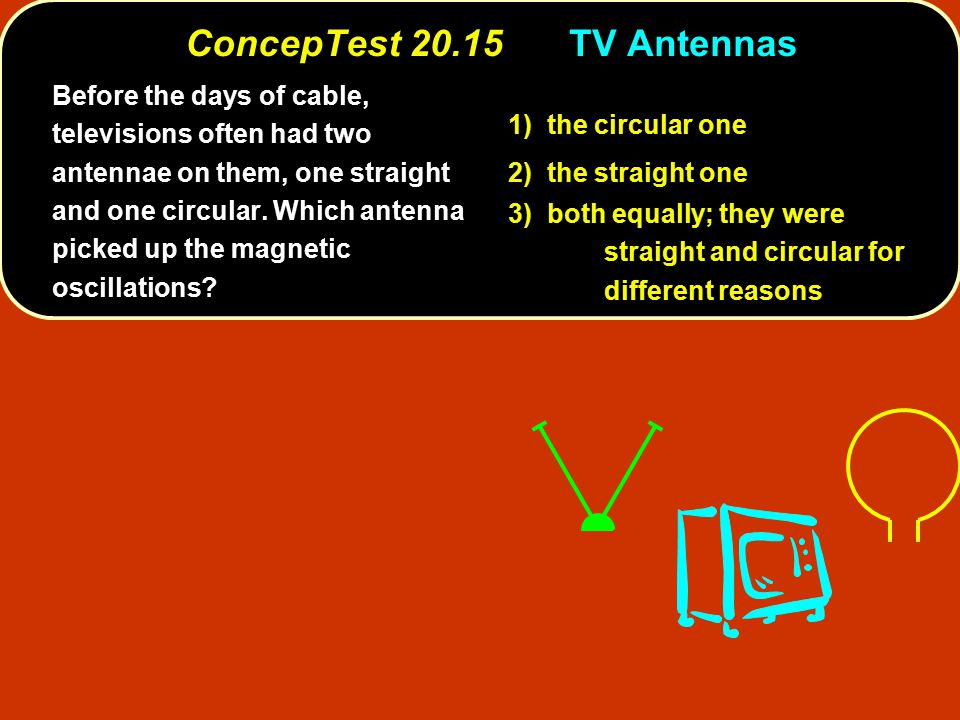 ConcepTest 20.15TV Antennas Before the days of cable, televisions often had two antennae on them, one straight and one circular.
