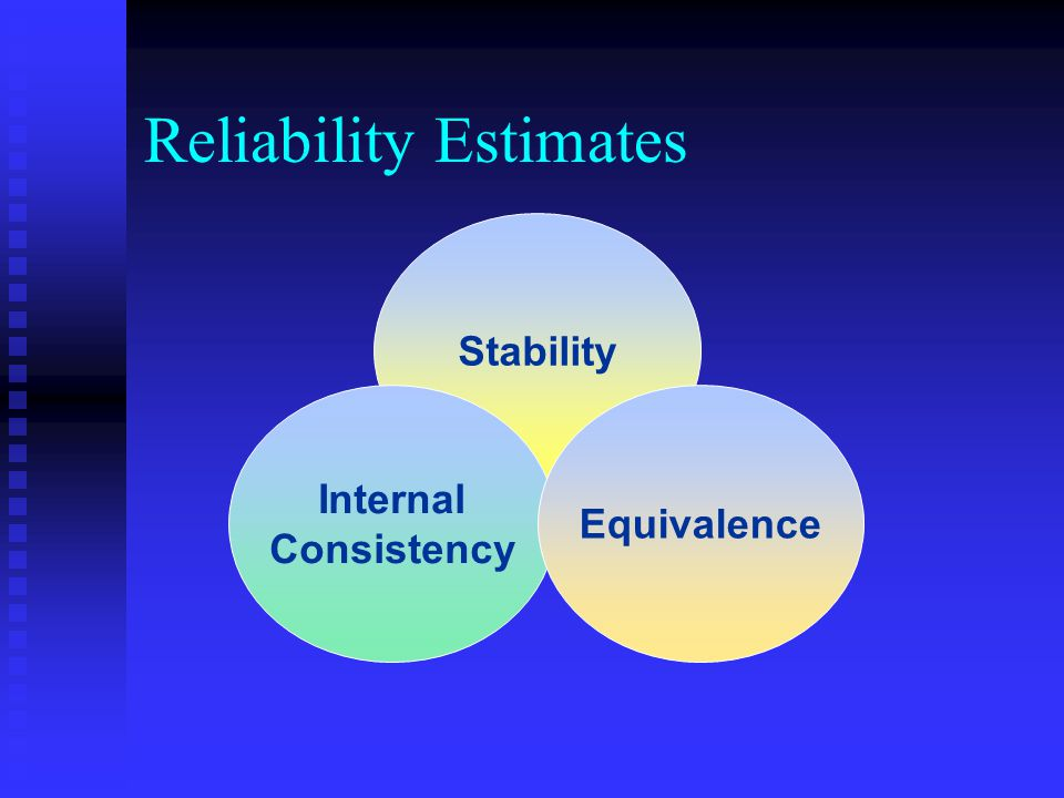Reliability Estimates Stability Internal Consistency Equivalence