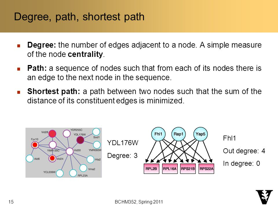Degree, path, shortest path Degree: the number of edges adjacent to a node.