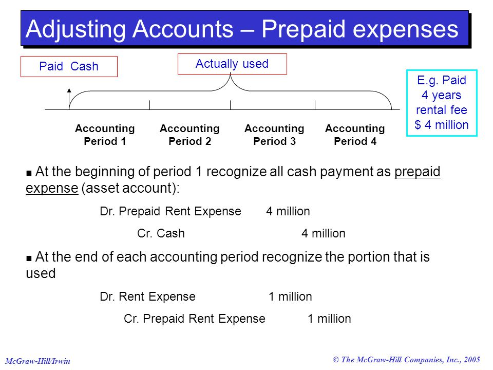 © The McGraw-Hill Companies, Inc., 2005 McGraw-Hill/Irwin At the beginning of period 1 recognize all cash payment as prepaid expense (asset account): Dr.