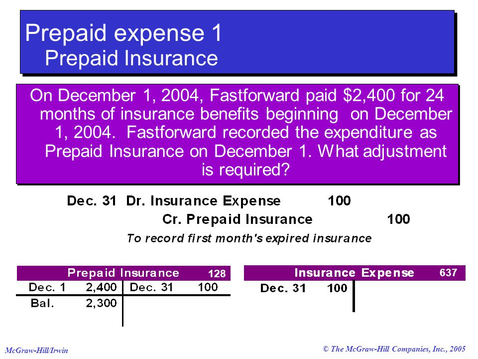© The McGraw-Hill Companies, Inc., 2005 McGraw-Hill/Irwin Prepaid expense 1 Prepaid Insurance On December 1, 2004, Fastforward paid $2,400 for 24 months of insurance benefits beginning on December 1, 2004.