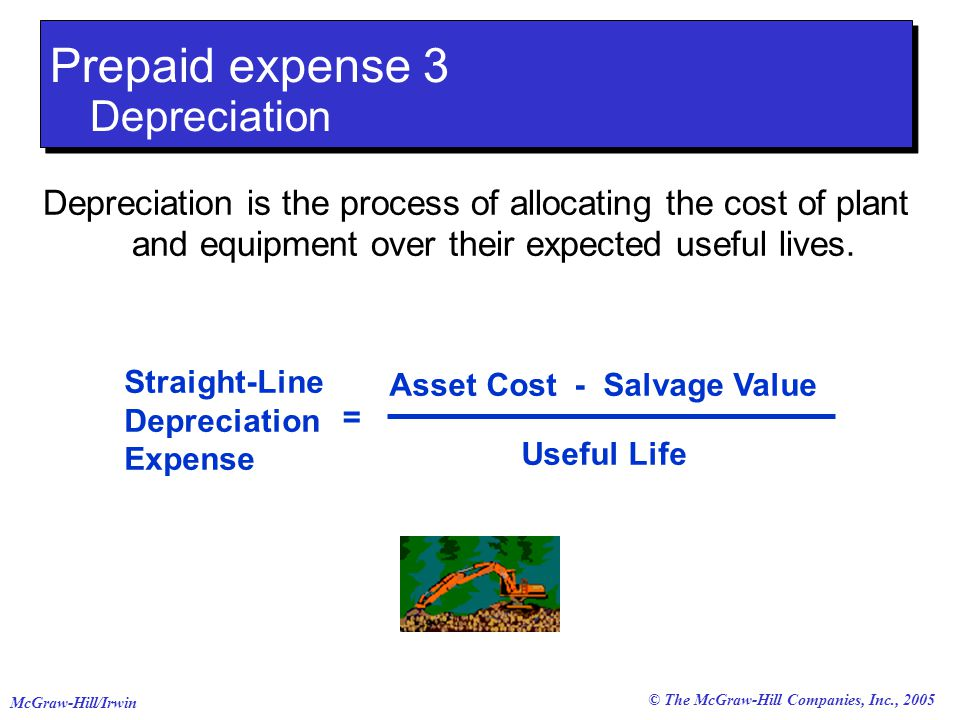 © The McGraw-Hill Companies, Inc., 2005 McGraw-Hill/Irwin Straight-Line Depreciation Expense = Asset Cost - Salvage Value Useful Life Prepaid expense 3 Depreciation Depreciation is the process of allocating the cost of plant and equipment over their expected useful lives.