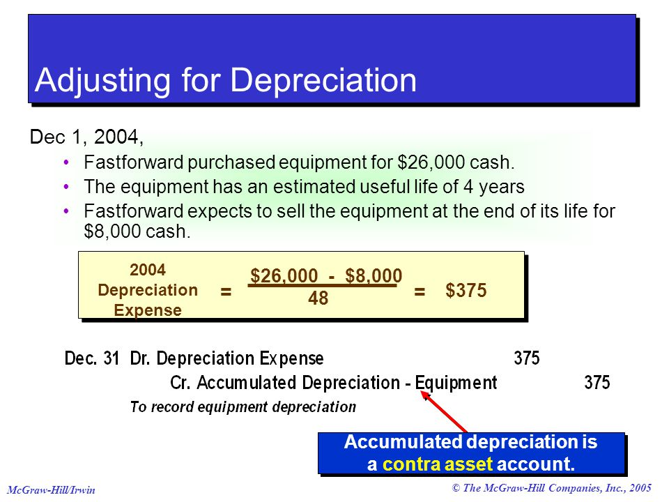 © The McGraw-Hill Companies, Inc., 2005 McGraw-Hill/Irwin Adjusting for Depreciation Dec 1, 2004, Fastforward purchased equipment for $26,000 cash.