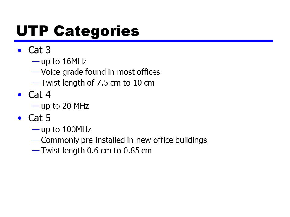 UTP Categories Cat 3 —up to 16MHz —Voice grade found in most offices —Twist length of 7.5 cm to 10 cm Cat 4 —up to 20 MHz Cat 5 —up to 100MHz —Commonly pre-installed in new office buildings —Twist length 0.6 cm to 0.85 cm