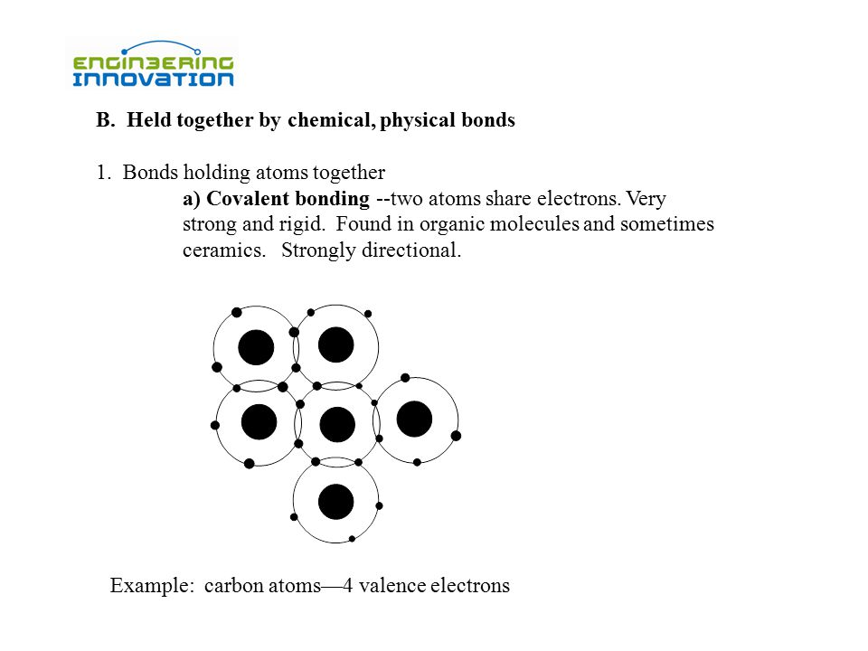 B. Held together by chemical, physical bonds 1.