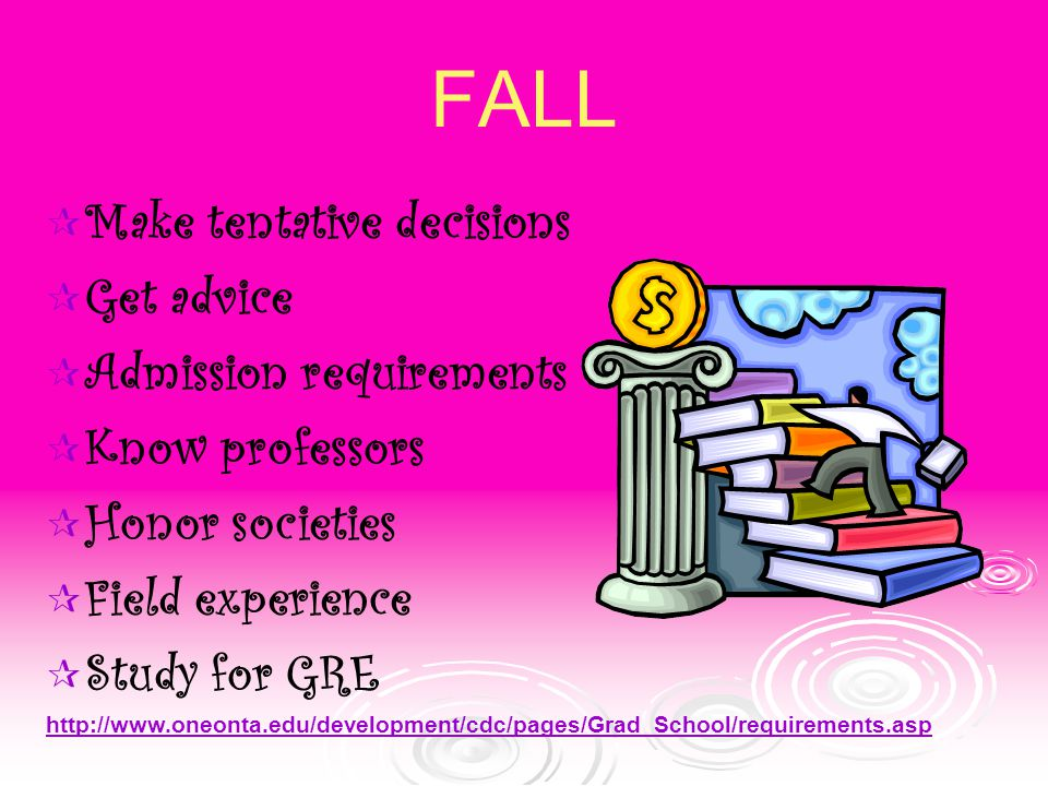 FALL  Make tentative decisions  Get advice  Admission requirements  Know professors  Honor societies  Field experience  Study for GRE