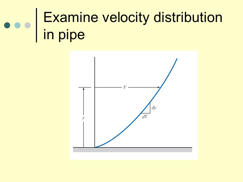 Examine velocity distribution in pipe