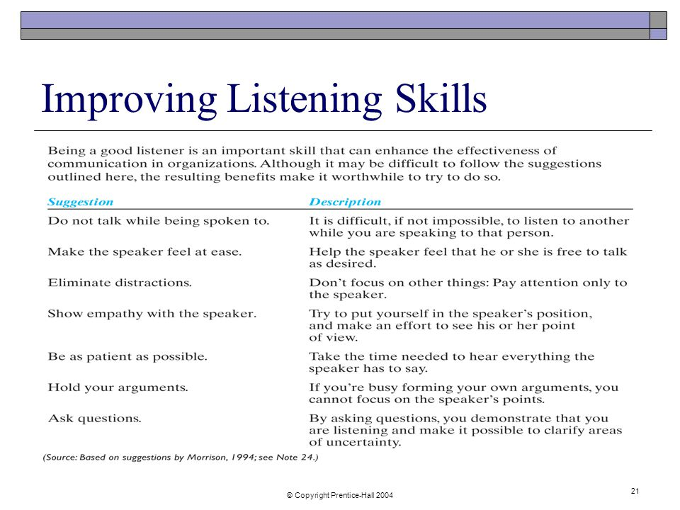 © Copyright Prentice-Hall Improving Listening Skills