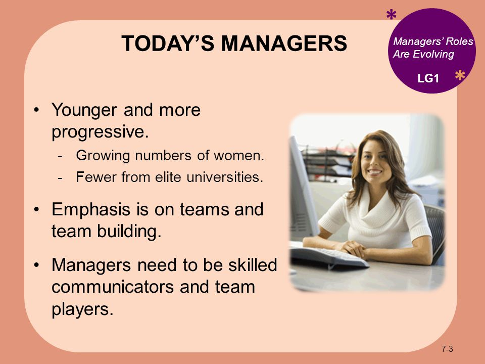 * * Managers' Roles Are Evolving Younger and more progressive.
