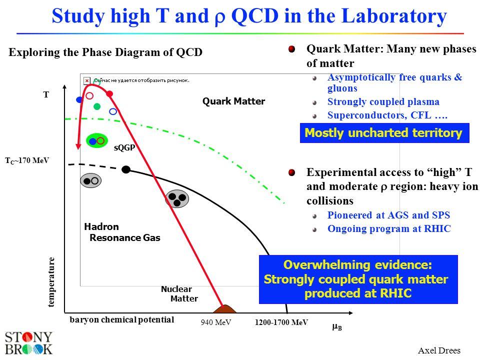 a study on matter and plasma