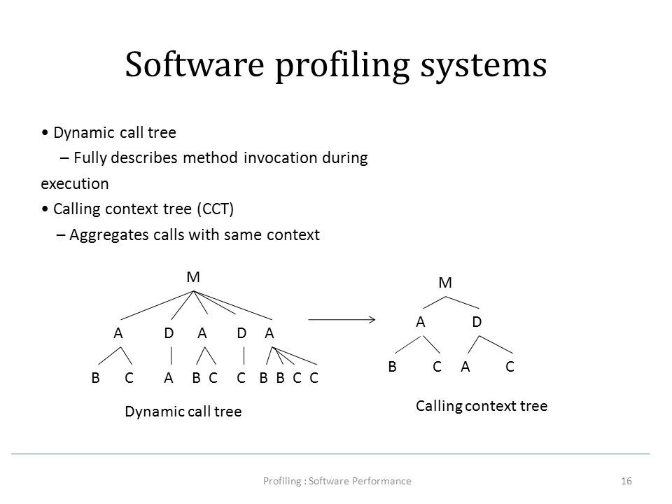 call tree software