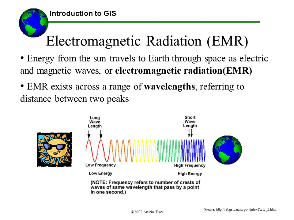 ©2007 Austin Troy Electromagnetic Radiation (EMR) Energy from the sun travels to Earth through space as electric and magnetic waves, or electromagnetic radiation(EMR) EMR exists across a range of wavelengths, referring to distance between two peaks Introduction to GIS Source: