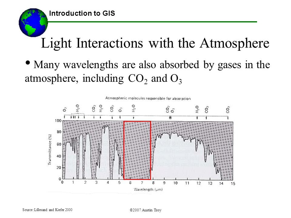 ©2007 Austin Troy Light Interactions with the Atmosphere Many wavelengths are also absorbed by gases in the atmosphere, including CO 2 and O 3 Introduction to GIS Source :Lillesand and Kiefer 2000