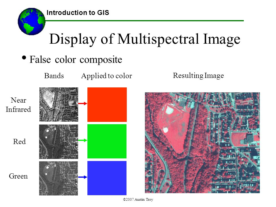 ©2007 Austin Troy Display of Multispectral Image False color composite Introduction to GIS BandsApplied to color Resulting Image Near Infrared Red Green