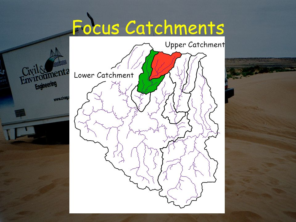 Focus Catchments Upper Catchment Lower Catchment