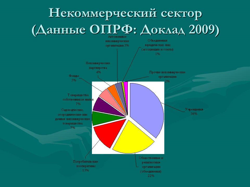 Некоммерческий сектор (Данные ОПРФ: Доклад 2009)