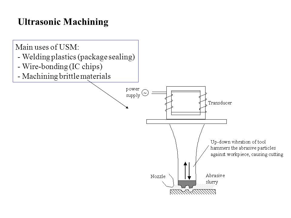 Ultrasonic Machining Main uses of USM: - Welding plastics (package sealing) - Wire-bonding (IC chips) - Machining brittle materials