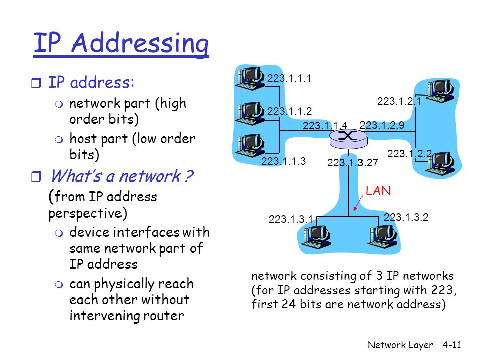Network Layer4-11 IP Addressing r IP address: m network part (high order bits) m host part (low order bits) r What's a network .