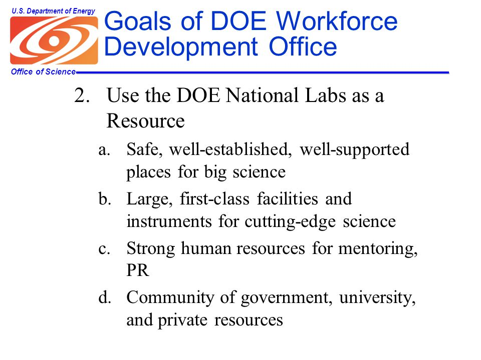 Office of Science U.S.