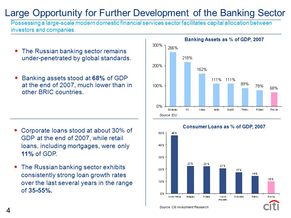 Large Opportunity for Further Development of the Banking Sector The Russian banking sector remains under-penetrated by global standards.