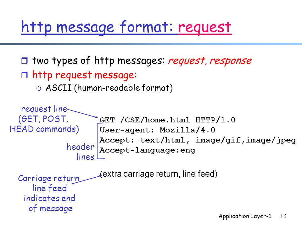 Application Layer-116 http message format: request r two types of http messages: request, response r http request message: m ASCII (human-readable format) GET /CSE/home.html HTTP/1.0 User-agent: Mozilla/4.0 Accept: text/html, image/gif,image/jpeg Accept-language:eng (extra carriage return, line feed) request line (GET, POST, HEAD commands) header lines Carriage return, line feed indicates end of message