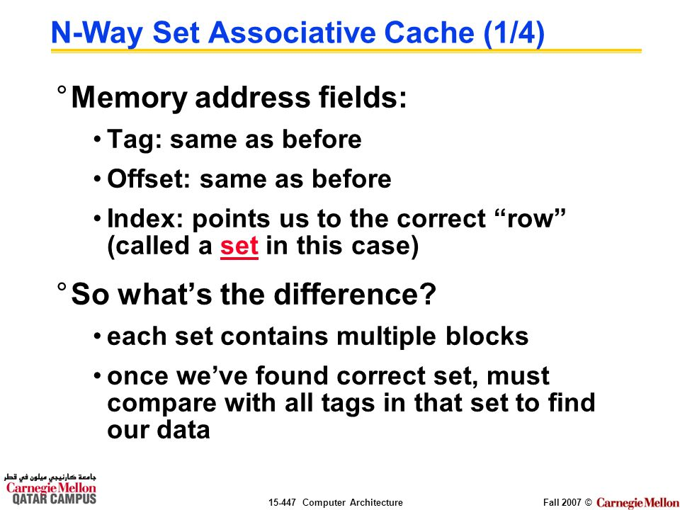 Computer ArchitectureFall 2007 © N-Way Set Associative Cache (1/4) °Memory address fields: Tag: same as before Offset: same as before Index: points us to the correct row (called a set in this case) °So what's the difference.