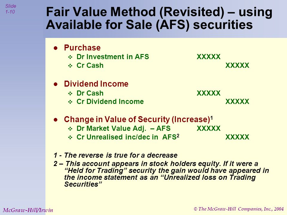 © The McGraw-Hill Companies, Inc., 2004 Slide 1-10 McGraw-Hill/Irwin Fair Value Method (Revisited) – using Available for Sale (AFS) securities Purchase  Dr Investment in AFSXXXXX  Cr CashXXXXX Dividend Income  Dr CashXXXXX  Cr Dividend IncomeXXXXX Change in Value of Security (Increase) 1  Dr Market Value Adj.