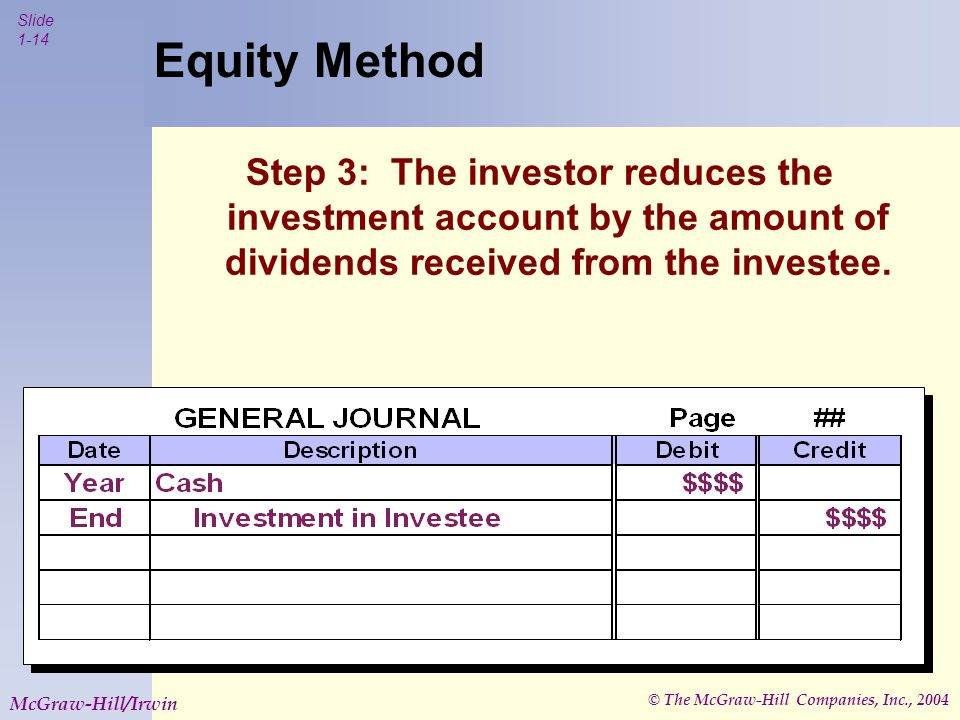 © The McGraw-Hill Companies, Inc., 2004 Slide 1-14 McGraw-Hill/Irwin Equity Method Step 3: The investor reduces the investment account by the amount of dividends received from the investee.