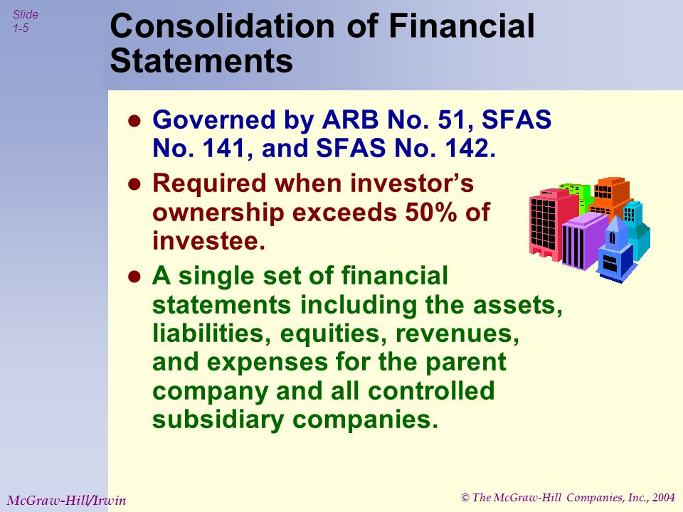© The McGraw-Hill Companies, Inc., 2004 Slide 1-5 McGraw-Hill/Irwin Consolidation of Financial Statements Governed by ARB No.