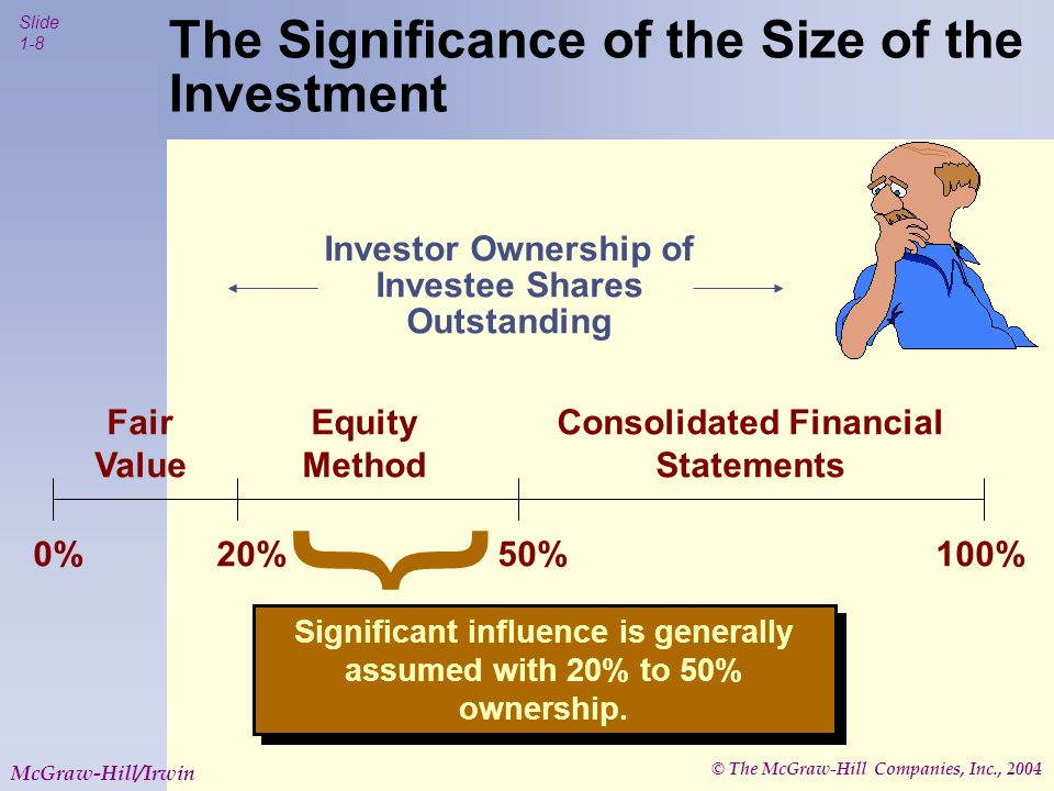 © The McGraw-Hill Companies, Inc., 2004 Slide 1-8 McGraw-Hill/Irwin { Significant influence is generally assumed with 20% to 50% ownership.